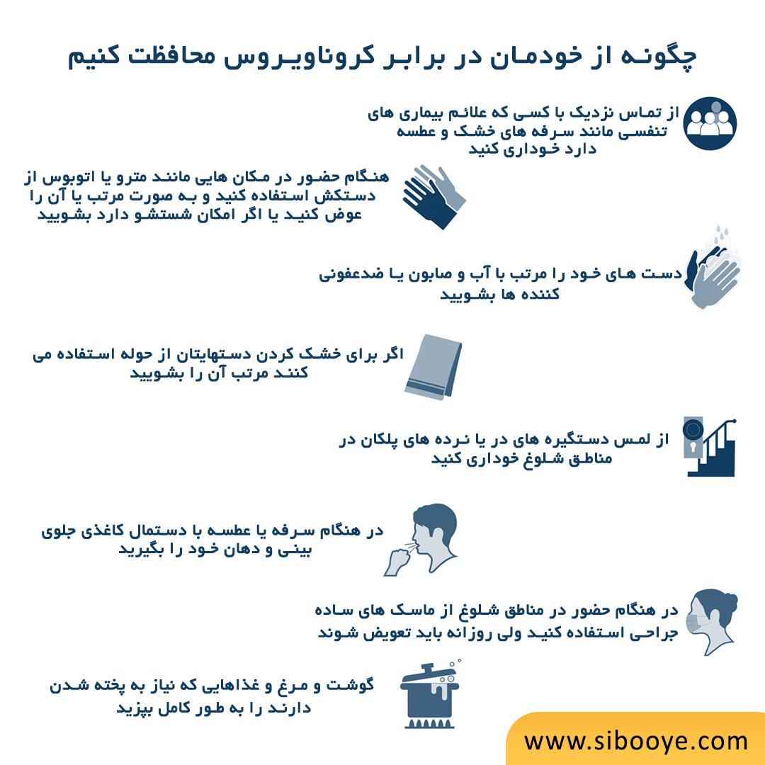 راه های جلوگیری از کرونا ویروس